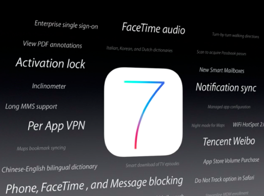 9 Must Know Hidden / Unknown Features Of iOS 7